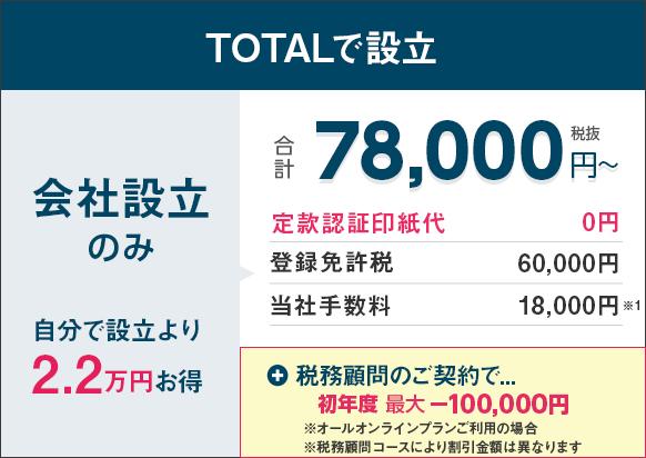 TOTALで設立 自分で設立より2.2万円お得になります。